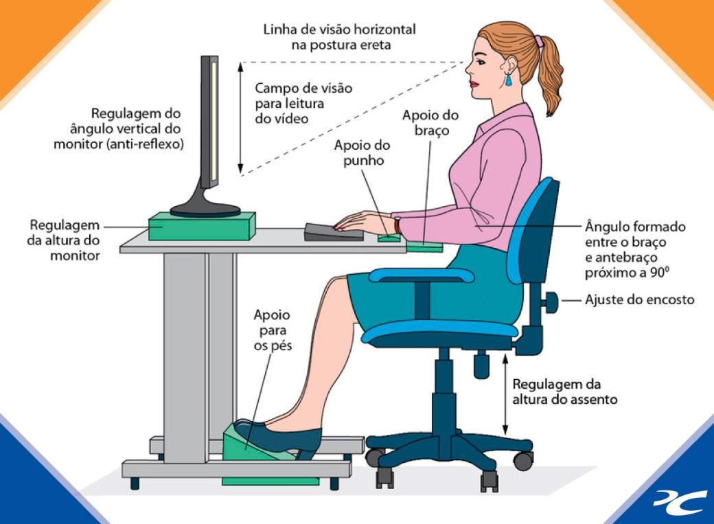 postura_no_computador