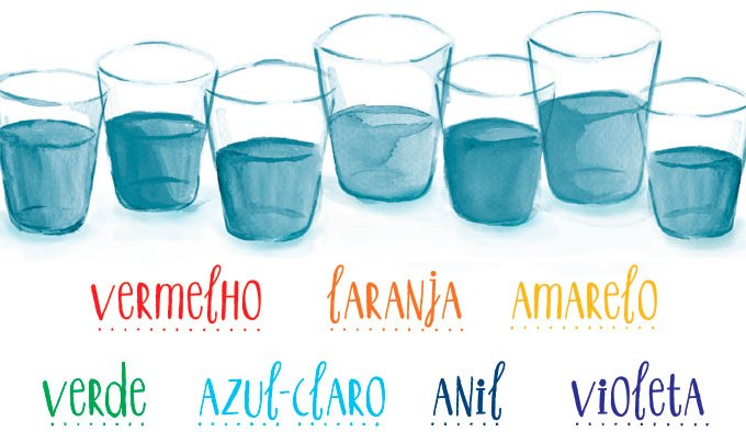 agua-solarizada-sintonize-se-com-as-cores